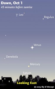 Mercury Sky