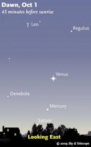 Mercury Sky